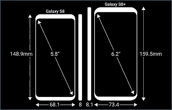 Ключевая разница S8 и S8 Plus - размер экрана
