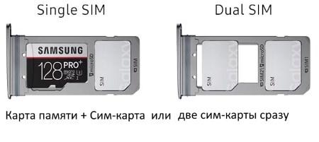Гибридный лоток карты памяти в Galaxy S8