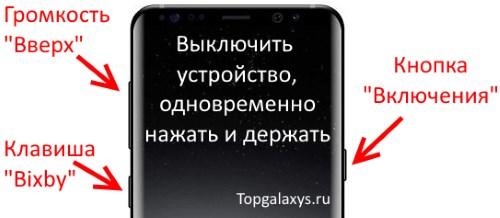 Кнопки для жесткого сброса Galaxy S9