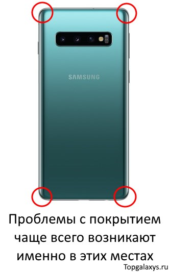 Места возникновения проблем с покрытием Galaxy S10